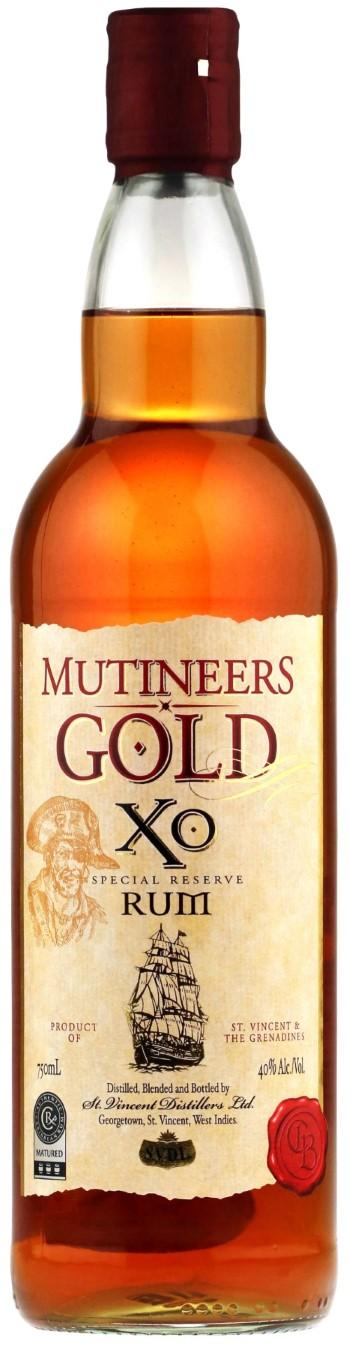 World's Best Rum